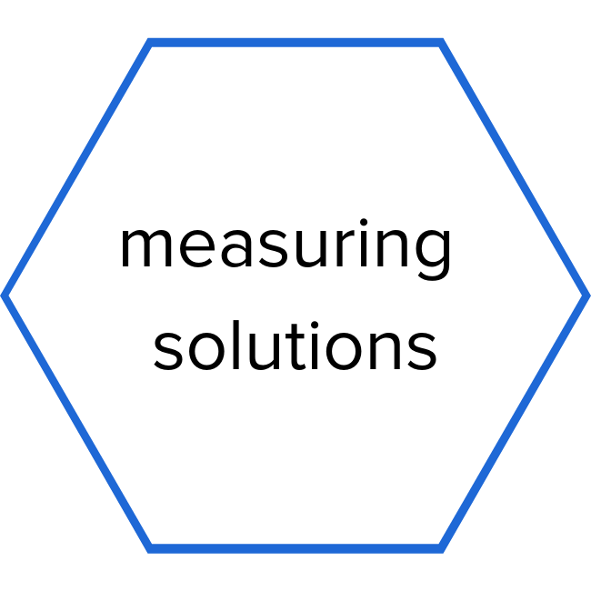 Measuring Solutions in Germany - (at)digital.services - ATDS - TEWS